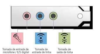 Como ligar o computador ao som  doméstico