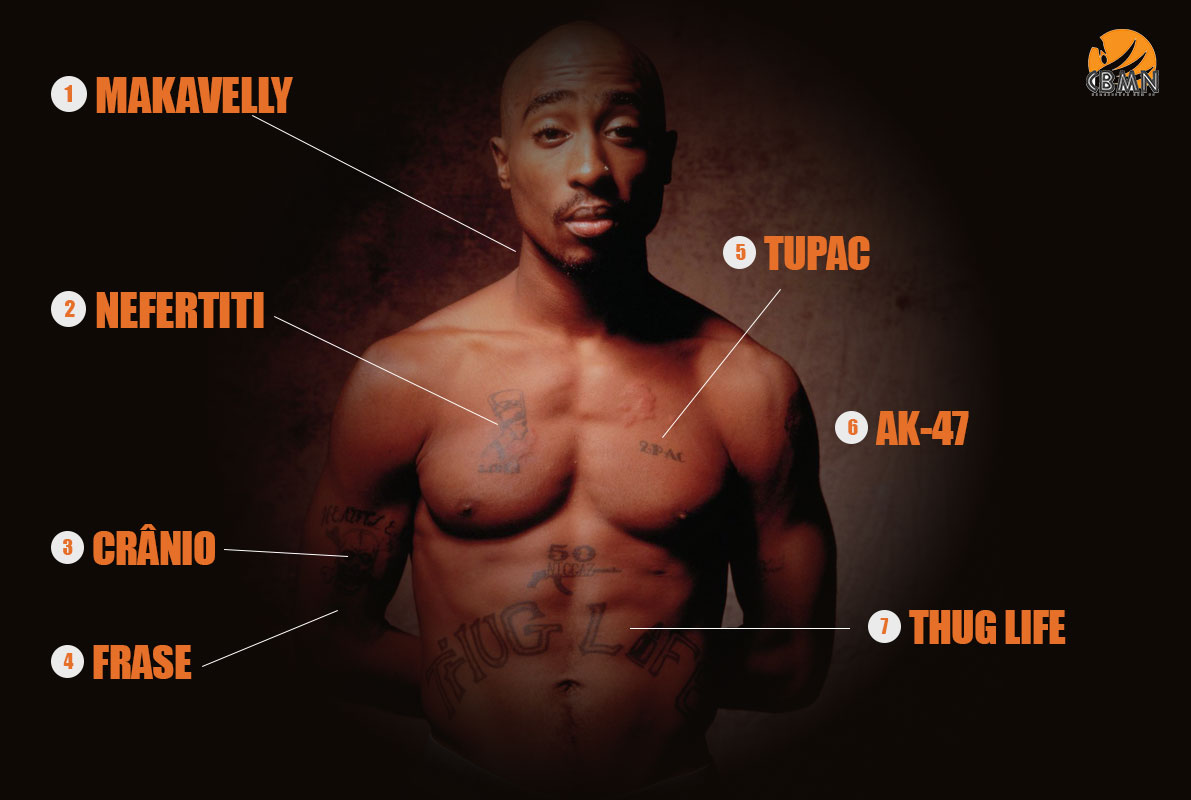 Tupac Shakur E O Significado De Suas Tatoos Cbmn